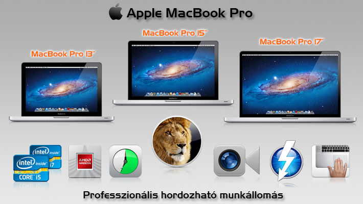 Macbook Pro
